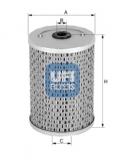 Filtre a huile UFI Ref 2554900