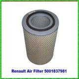 Filtre à air Renault Référence: 5001837981